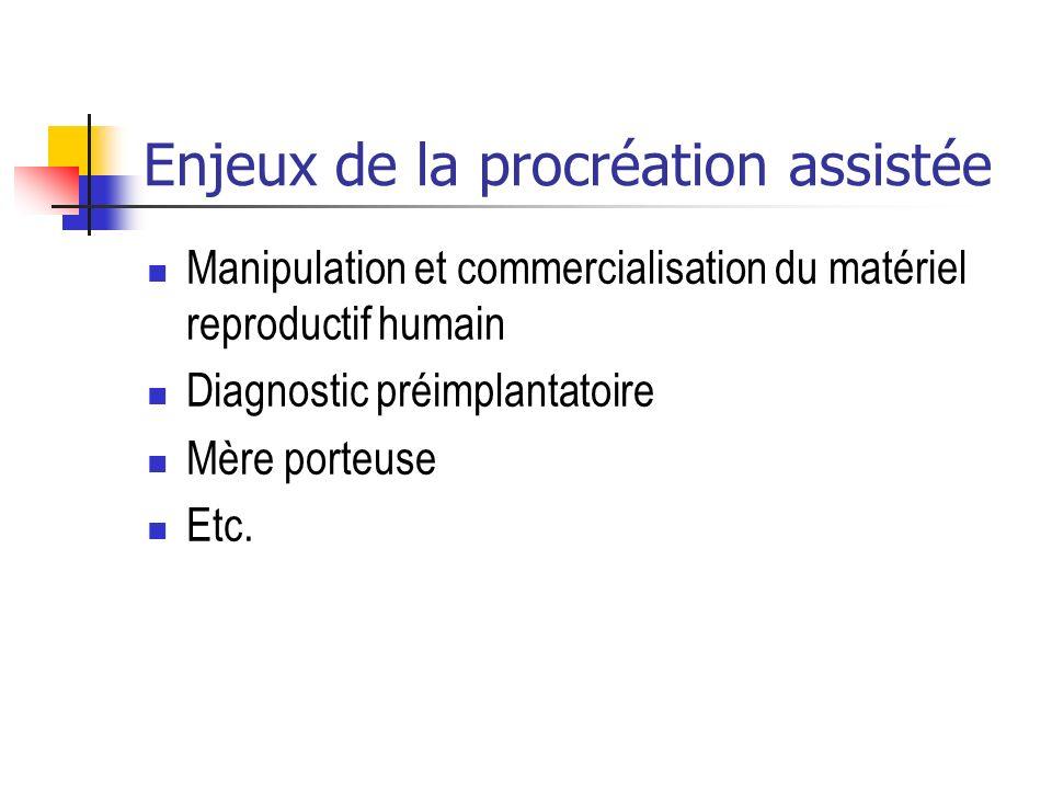 Enjeux de la procréation assistée Manipulation et commercialisation du matériel reproductif humain Diagnostic préimplantatoire Mère porteuse Etc.