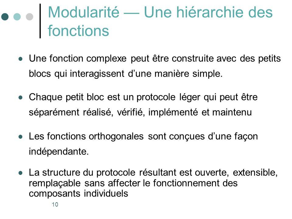 10 Modularité Une hiérarchie des fonctions Une fonction complexe peut être construite avec des petits blocs qui interagissent dune manière simple. Cha