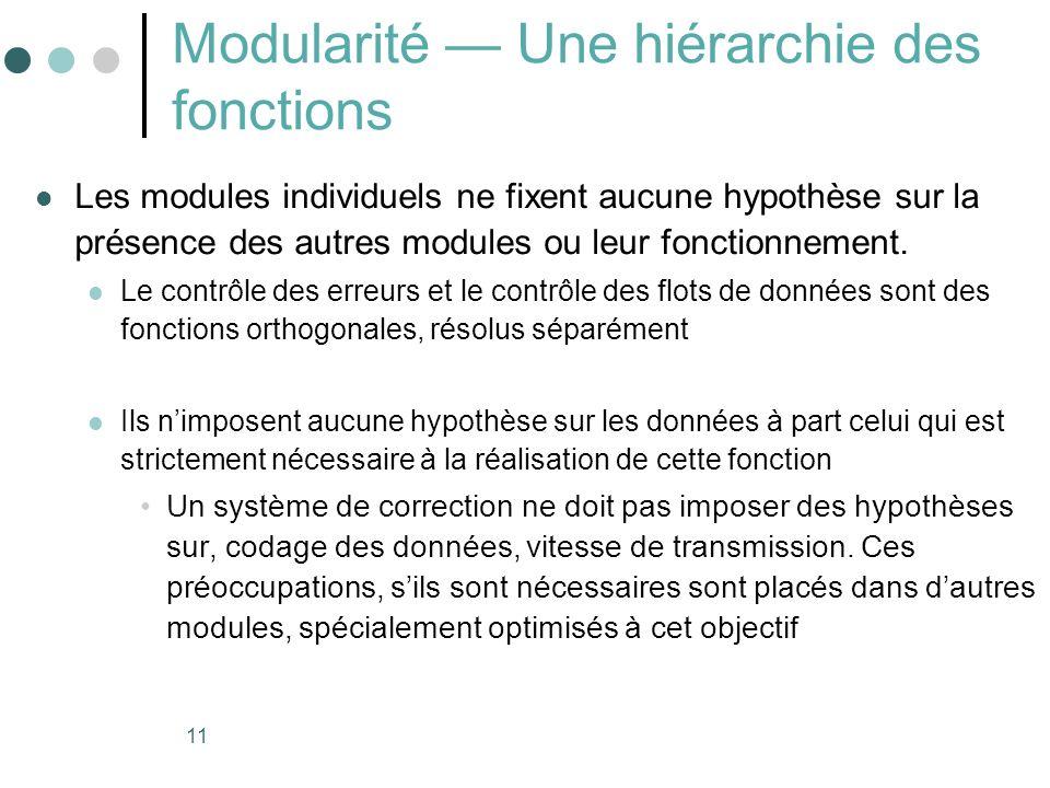 11 Modularité Une hiérarchie des fonctions Les modules individuels ne fixent aucune hypothèse sur la présence des autres modules ou leur fonctionnemen