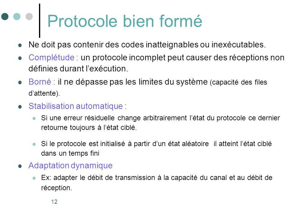 12 Protocole bien formé Ne doit pas contenir des codes inatteignables ou inexécutables. Complétude : un protocole incomplet peut causer des réceptions
