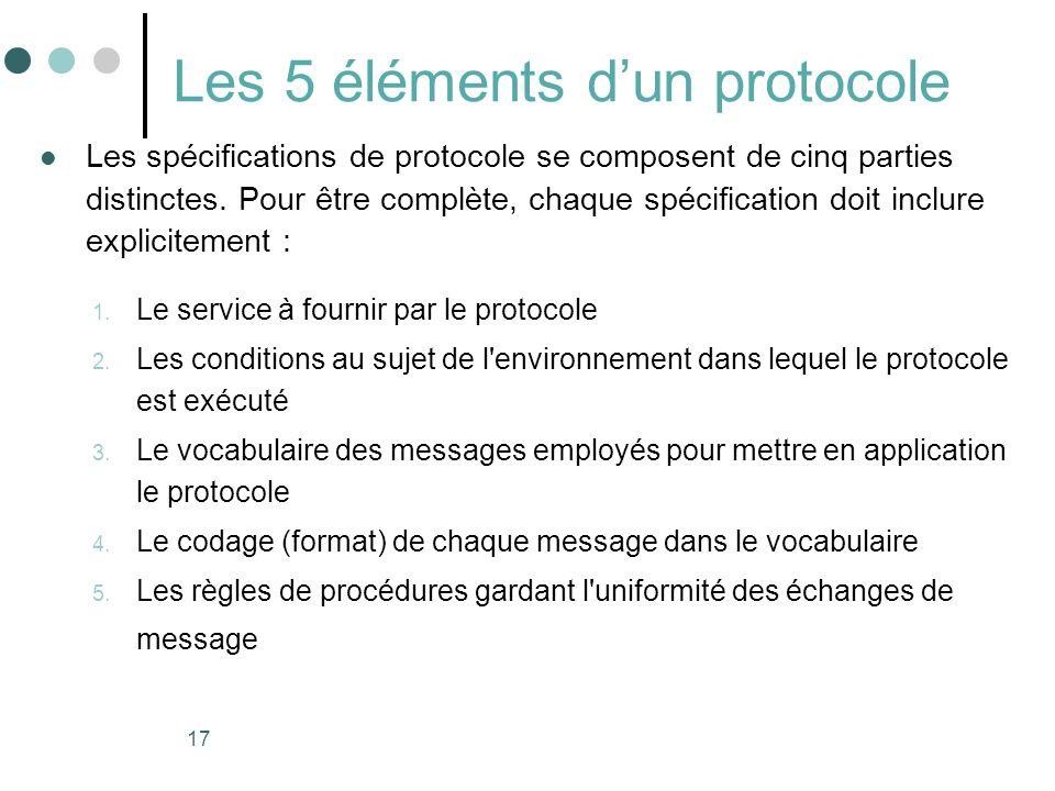 17 Les 5 éléments dun protocole Les spécifications de protocole se composent de cinq parties distinctes. Pour être complète, chaque spécification doit