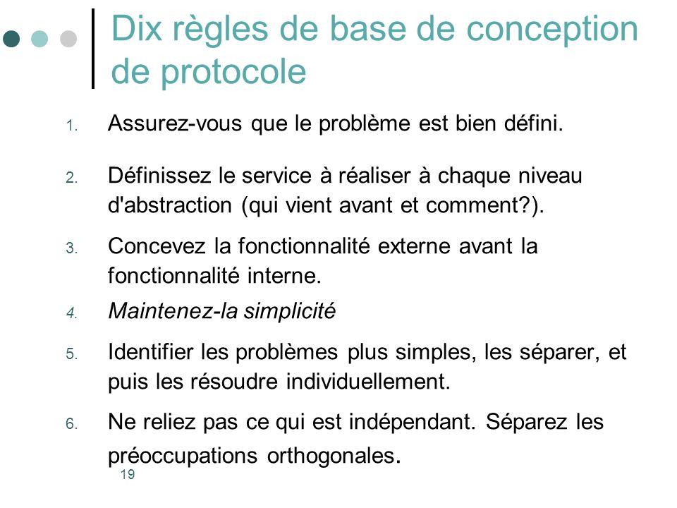 19 Dix règles de base de conception de protocole 1. Assurez-vous que le problème est bien défini. 2. Définissez le service à réaliser à chaque niveau