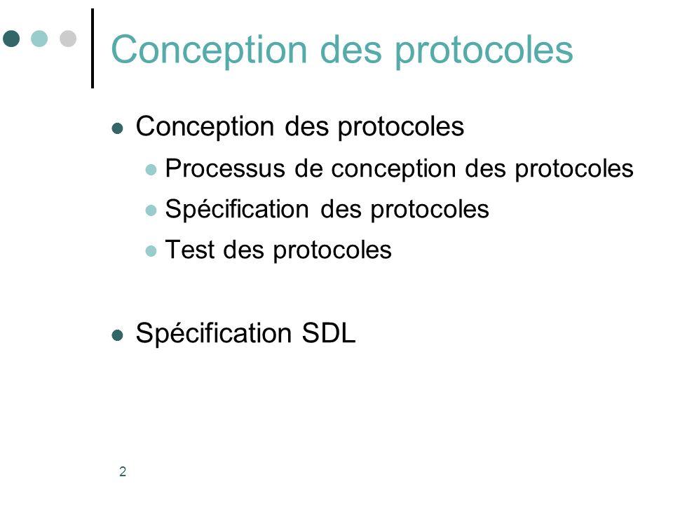 2 Conception des protocoles Processus de conception des protocoles Spécification des protocoles Test des protocoles Spécification SDL