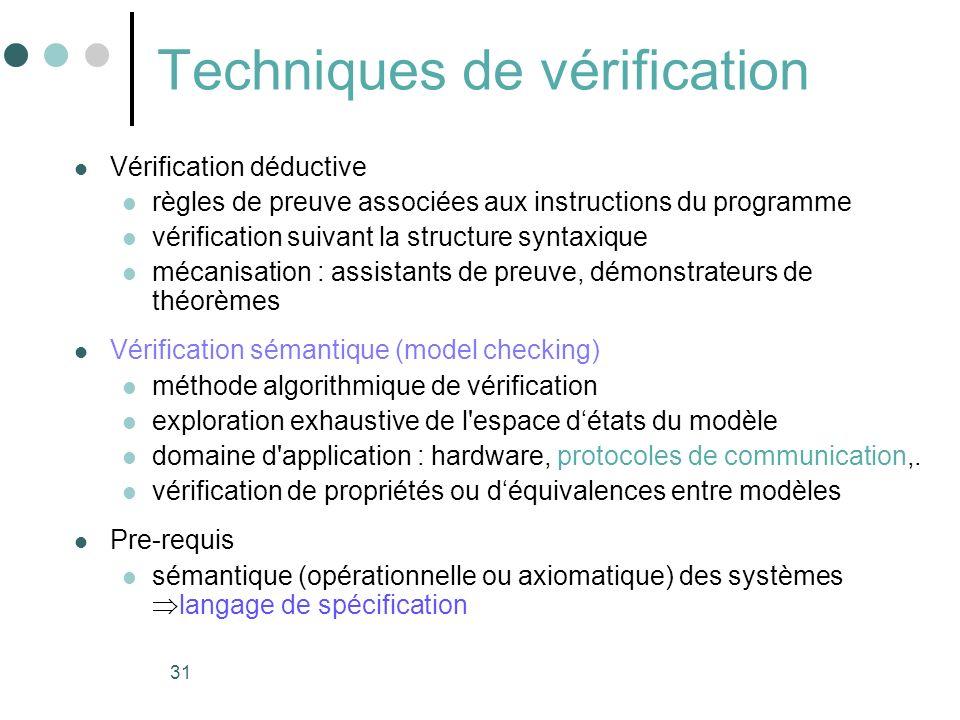 31 Techniques de vérification Vérification déductive règles de preuve associées aux instructions du programme vérification suivant la structure syntax