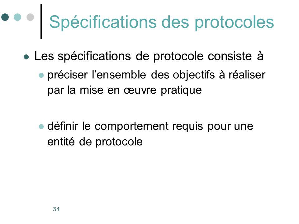 34 Spécifications des protocoles Les spécifications de protocole consiste à préciser lensemble des objectifs à réaliser par la mise en œuvre pratique définir le comportement requis pour une entité de protocole