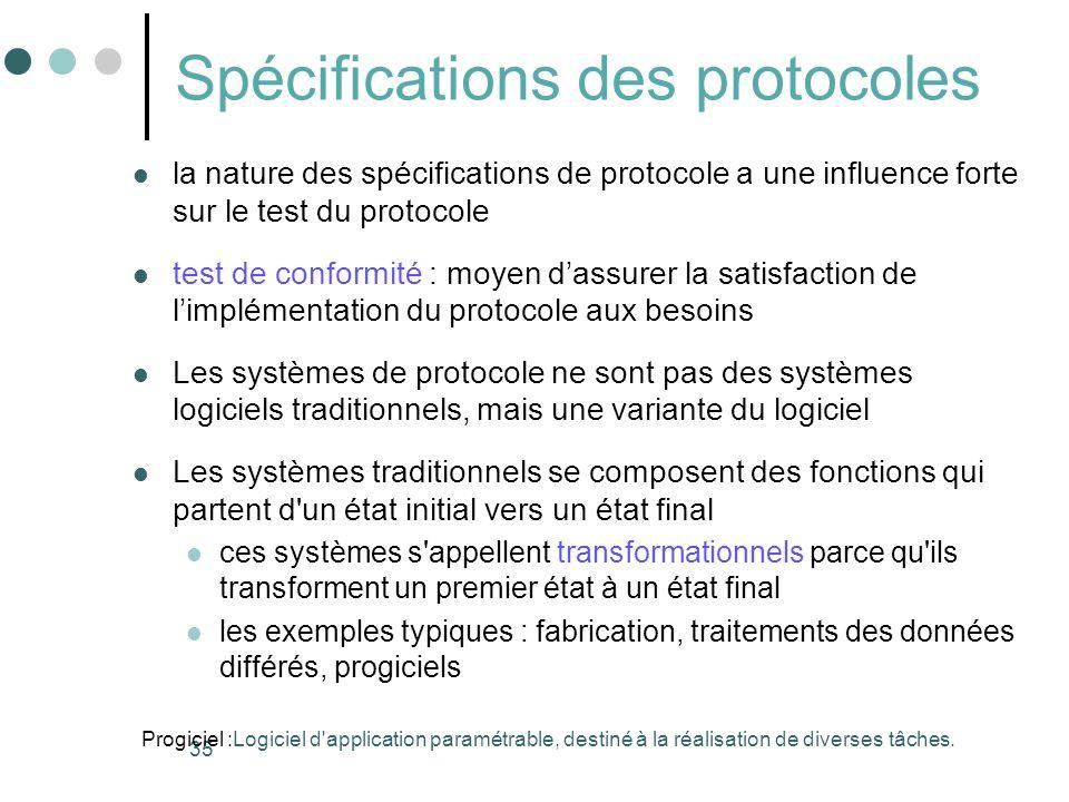 35 Spécifications des protocoles la nature des spécifications de protocole a une influence forte sur le test du protocole test de conformité : moyen d