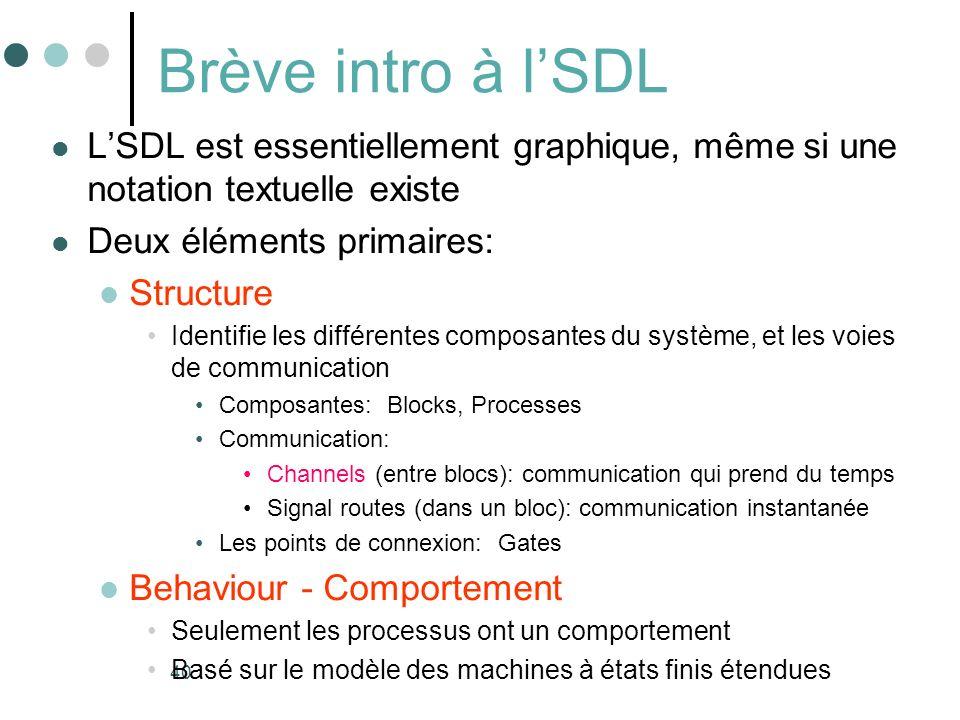 40 Brève intro à lSDL LSDL est essentiellement graphique, même si une notation textuelle existe Deux éléments primaires: Structure Identifie les diffé