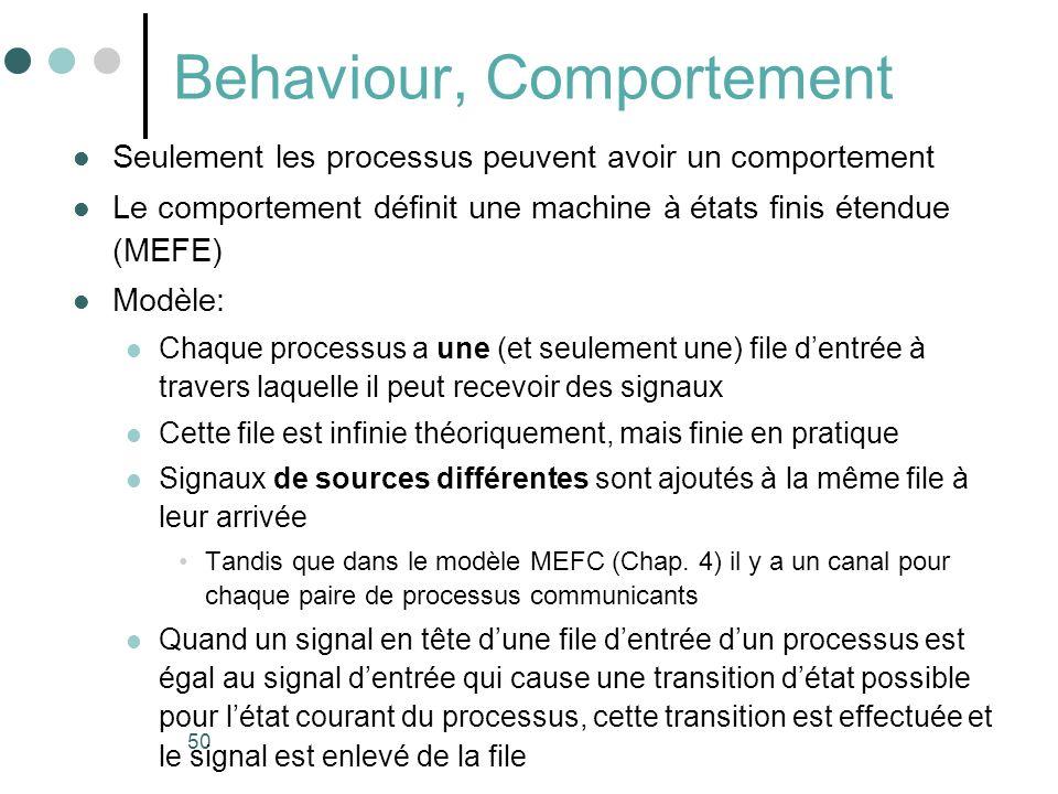 50 Behaviour, Comportement Seulement les processus peuvent avoir un comportement Le comportement définit une machine à états finis étendue (MEFE) Modèle: Chaque processus a une (et seulement une) file dentrée à travers laquelle il peut recevoir des signaux Cette file est infinie théoriquement, mais finie en pratique Signaux de sources différentes sont ajoutés à la même file à leur arrivée Tandis que dans le modèle MEFC (Chap.