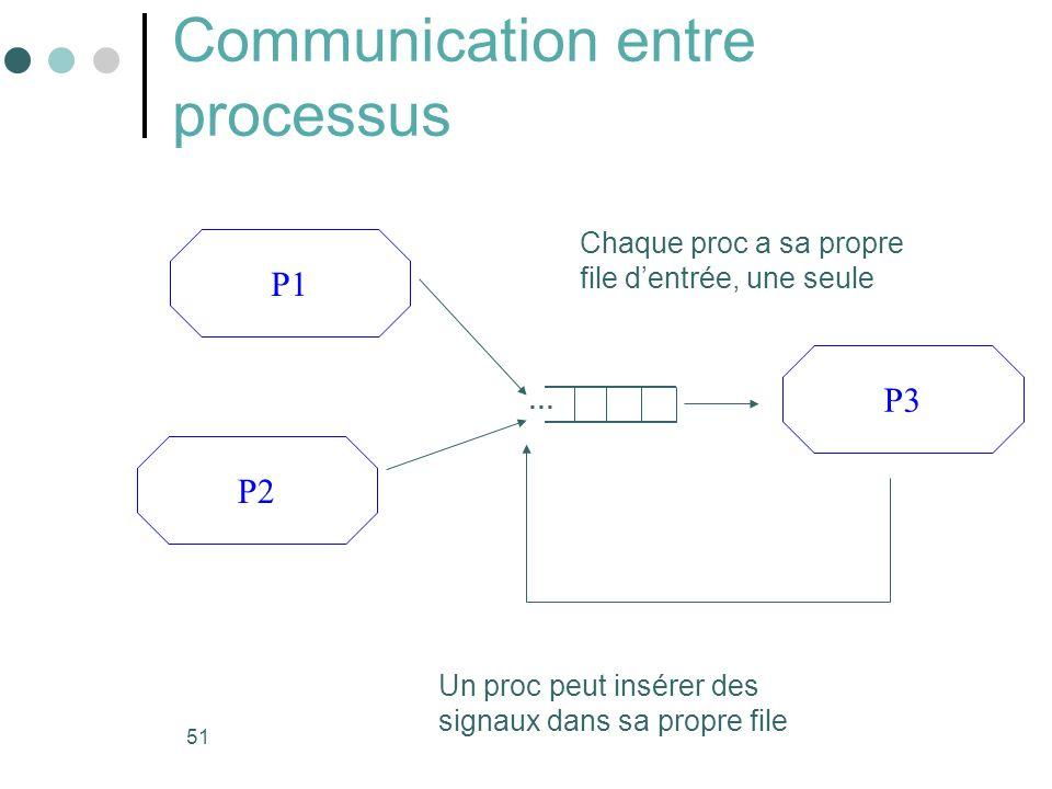 51 Communication entre processus P1 P2 P3 … Chaque proc a sa propre file dentrée, une seule Un proc peut insérer des signaux dans sa propre file