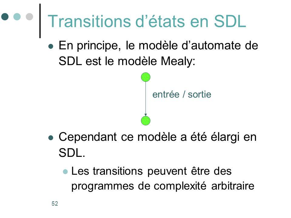52 Transitions détats en SDL En principe, le modèle dautomate de SDL est le modèle Mealy: Cependant ce modèle a été élargi en SDL. Les transitions peu