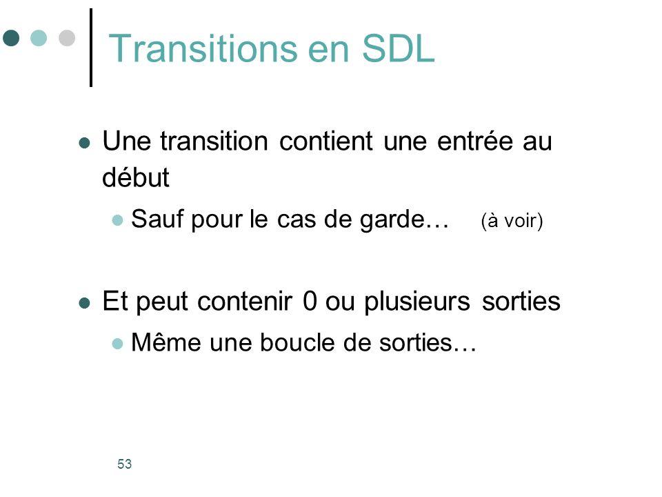 53 Transitions en SDL Une transition contient une entrée au début Sauf pour le cas de garde… (à voir) Et peut contenir 0 ou plusieurs sorties Même une