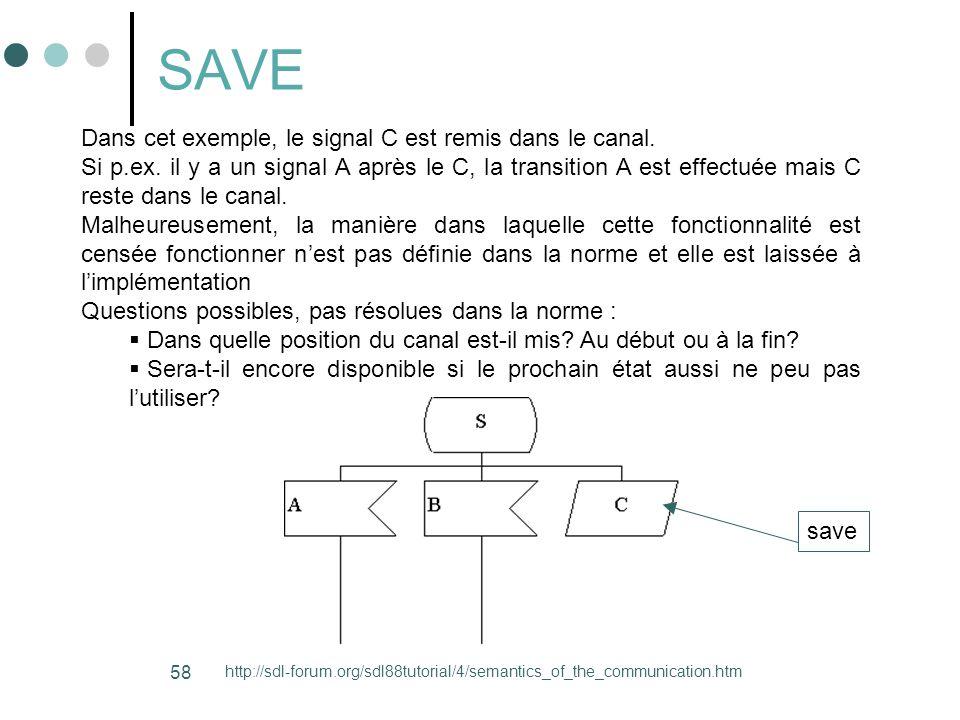 58 SAVE Dans cet exemple, le signal C est remis dans le canal. Si p.ex. il y a un signal A après le C, la transition A est effectuée mais C reste dans
