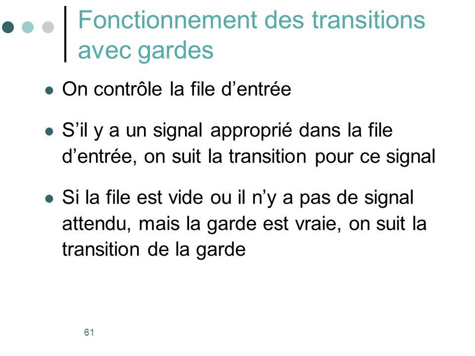 61 Fonctionnement des transitions avec gardes On contrôle la file dentrée Sil y a un signal approprié dans la file dentrée, on suit la transition pour ce signal Si la file est vide ou il ny a pas de signal attendu, mais la garde est vraie, on suit la transition de la garde