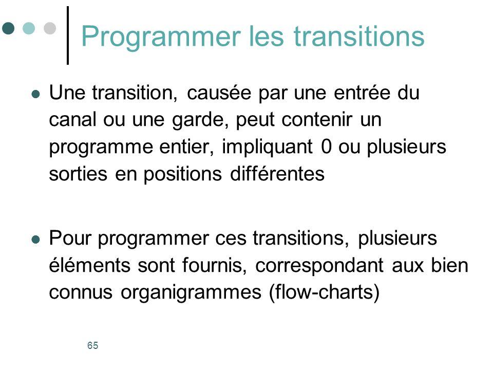 65 Programmer les transitions Une transition, causée par une entrée du canal ou une garde, peut contenir un programme entier, impliquant 0 ou plusieurs sorties en positions différentes Pour programmer ces transitions, plusieurs éléments sont fournis, correspondant aux bien connus organigrammes (flow-charts)