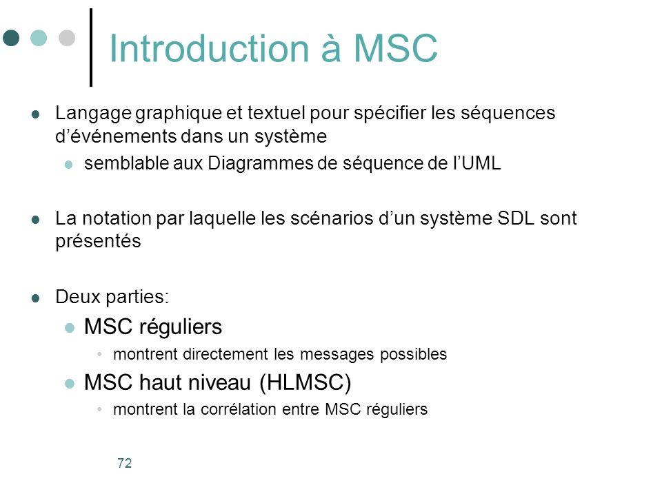 72 Introduction à MSC Langage graphique et textuel pour spécifier les séquences dévénements dans un système semblable aux Diagrammes de séquence de lUML La notation par laquelle les scénarios dun système SDL sont présentés Deux parties: MSC réguliers montrent directement les messages possibles MSC haut niveau (HLMSC) montrent la corrélation entre MSC réguliers