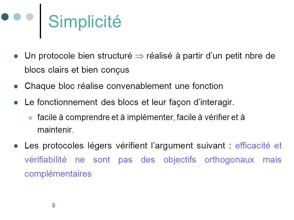 9 Simplicité Un protocole bien structuré réalisé à partir dun petit nbre de blocs clairs et bien conçus Chaque bloc réalise convenablement une fonctio