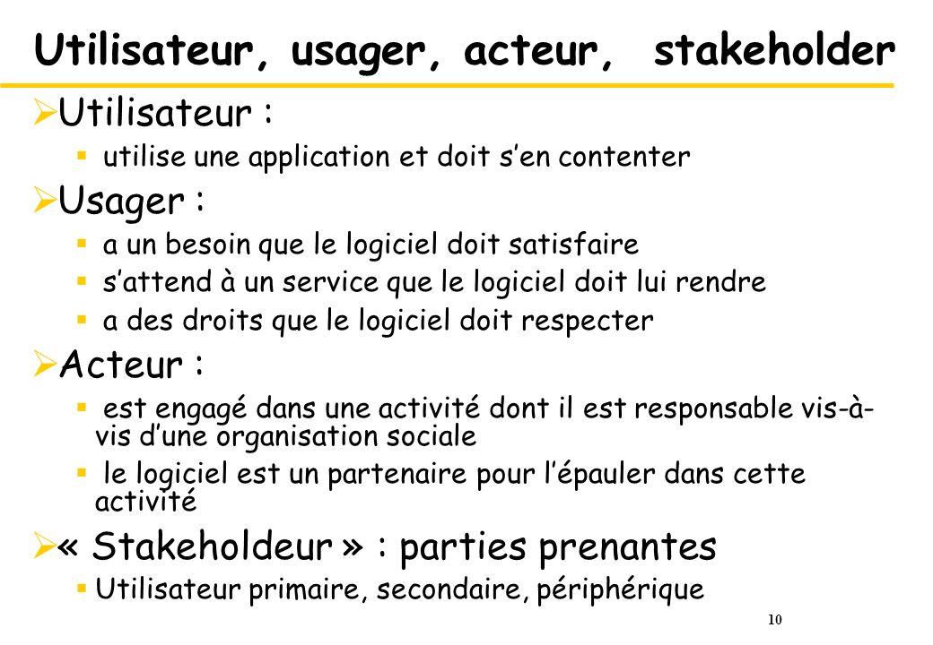 10 Utilisateur, usager, acteur, stakeholder Utilisateur : utilise une application et doit sen contenter Usager : a un besoin que le logiciel doit sati