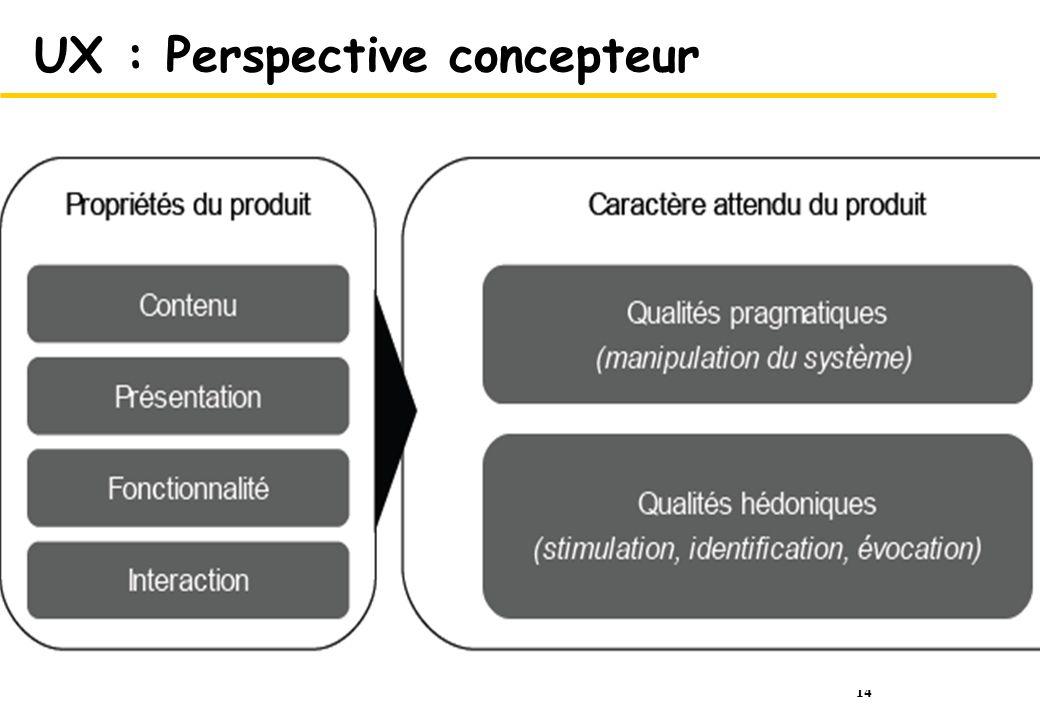 14 UX : Perspective concepteur