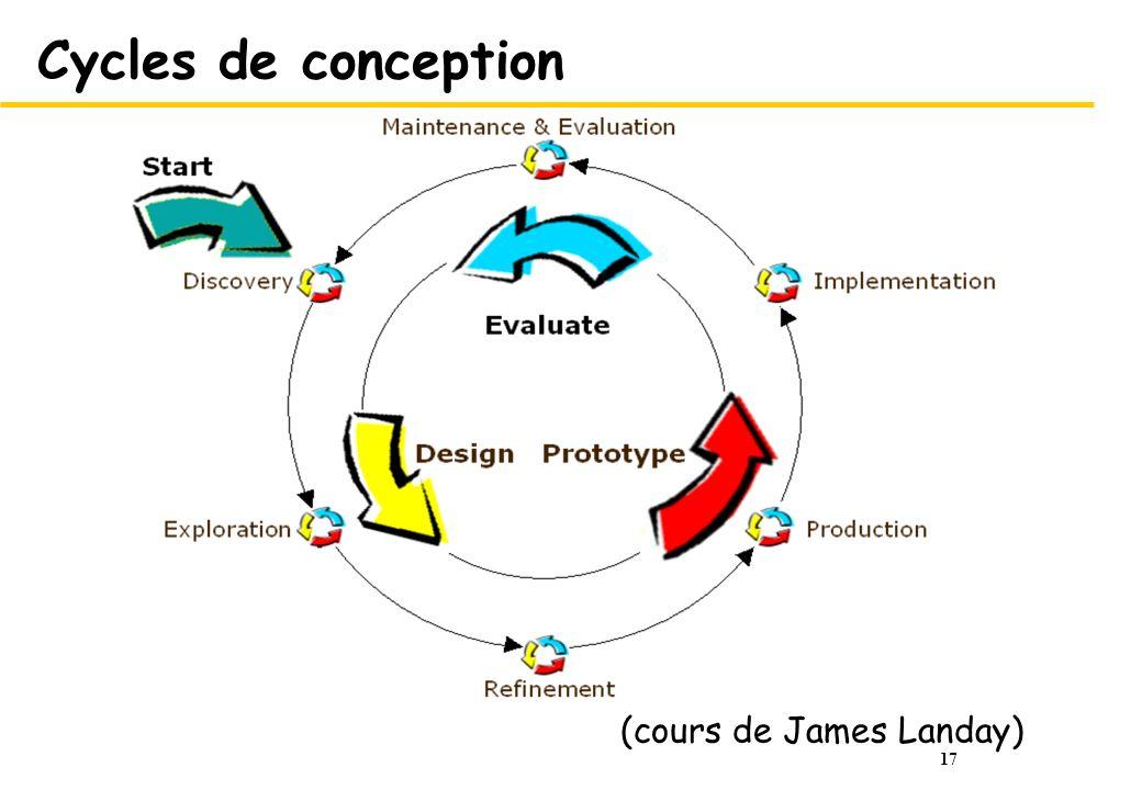 17 Cycles de conception (cours de James Landay)