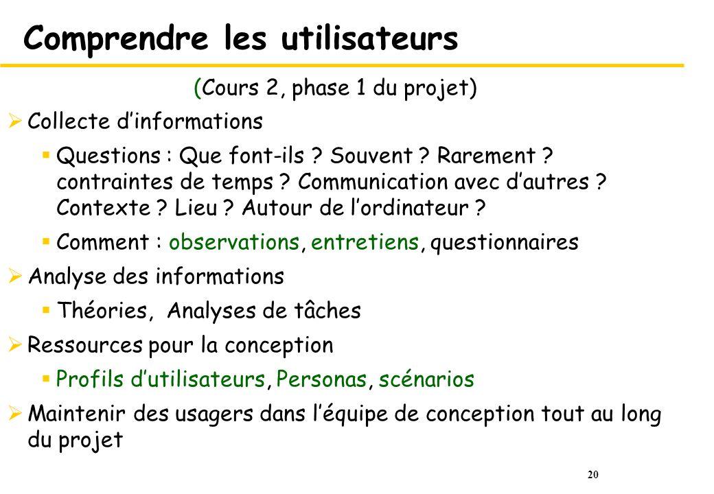 20 Comprendre les utilisateurs (Cours 2, phase 1 du projet) Collecte dinformations Questions : Que font-ils .