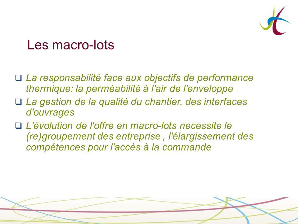 Les macro-lots La responsabilité face aux objectifs de performance thermique: la perméabilité à lair de lenveloppe La gestion de la qualité du chantier, des interfaces d ouvrages L évolution de l offre en macro-lots necessite le (re)groupement des entreprise, l élargissement des compétences pour l accès à la commande