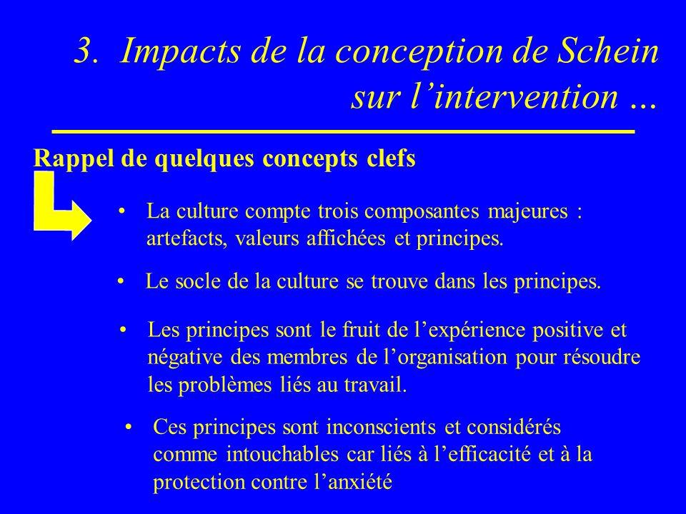 3. Impacts de la conception de Schein sur lintervention … Rappel de quelques concepts clefs Le socle de la culture se trouve dans les principes. Les p