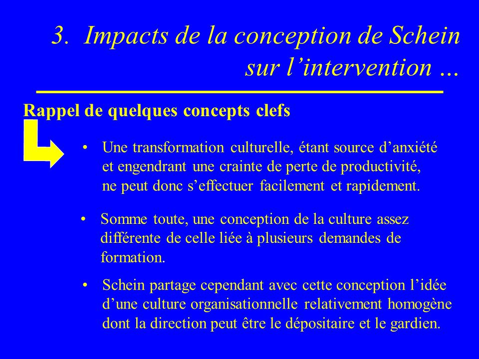 3. Impacts de la conception de Schein sur lintervention … Rappel de quelques concepts clefs Somme toute, une conception de la culture assez différente