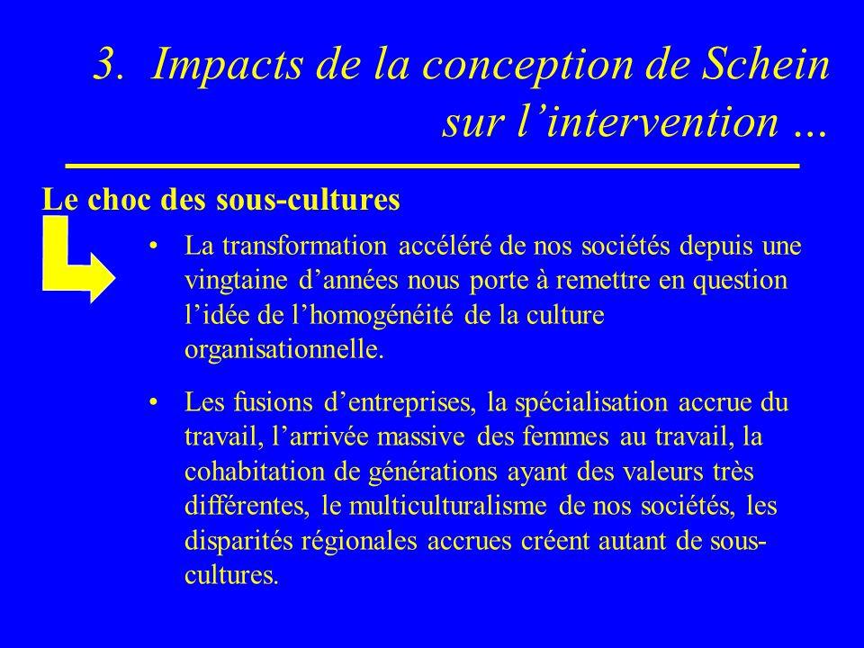 3. Impacts de la conception de Schein sur lintervention … Le choc des sous-cultures Les fusions dentreprises, la spécialisation accrue du travail, lar