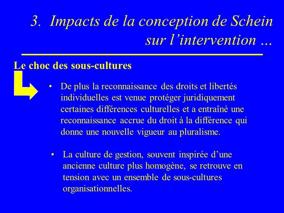 3. Impacts de la conception de Schein sur lintervention … Le choc des sous-cultures De plus la reconnaissance des droits et libertés individuelles est