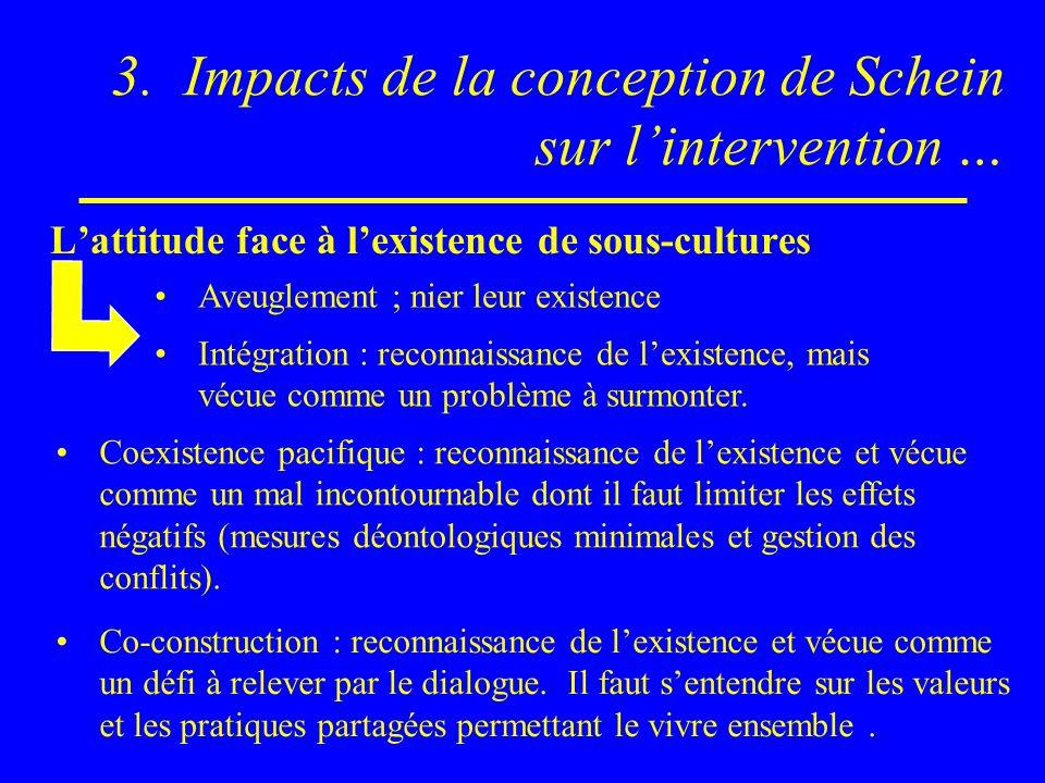 3. Impacts de la conception de Schein sur lintervention … Lattitude face à lexistence de sous-cultures Intégration : reconnaissance de lexistence, mai