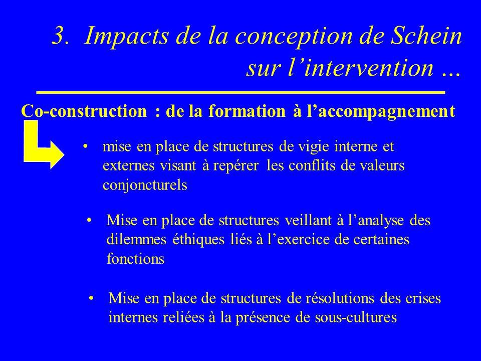 3. Impacts de la conception de Schein sur lintervention … Co-construction : de la formation à laccompagnement Mise en place de structures veillant à l