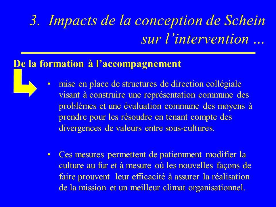 3. Impacts de la conception de Schein sur lintervention … De la formation à laccompagnement Ces mesures permettent de patiemment modifier la culture a