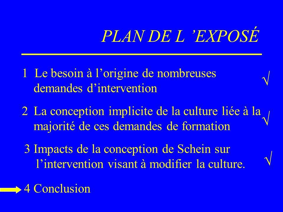 PLAN DE L EXPOSÉ 4 Conclusion 1 Le besoin à lorigine de nombreuses demandes dintervention 2La conception implicite de la culture liée à la majorité de
