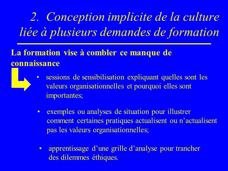 2. Conception implicite de la culture liée à plusieurs demandes de formation La formation vise à combler ce manque de connaissance sessions de sensibi