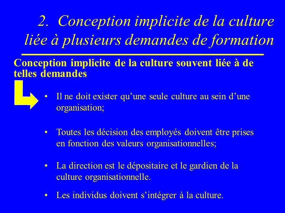 2. Conception implicite de la culture liée à plusieurs demandes de formation Conception implicite de la culture souvent liée à de telles demandes Il n