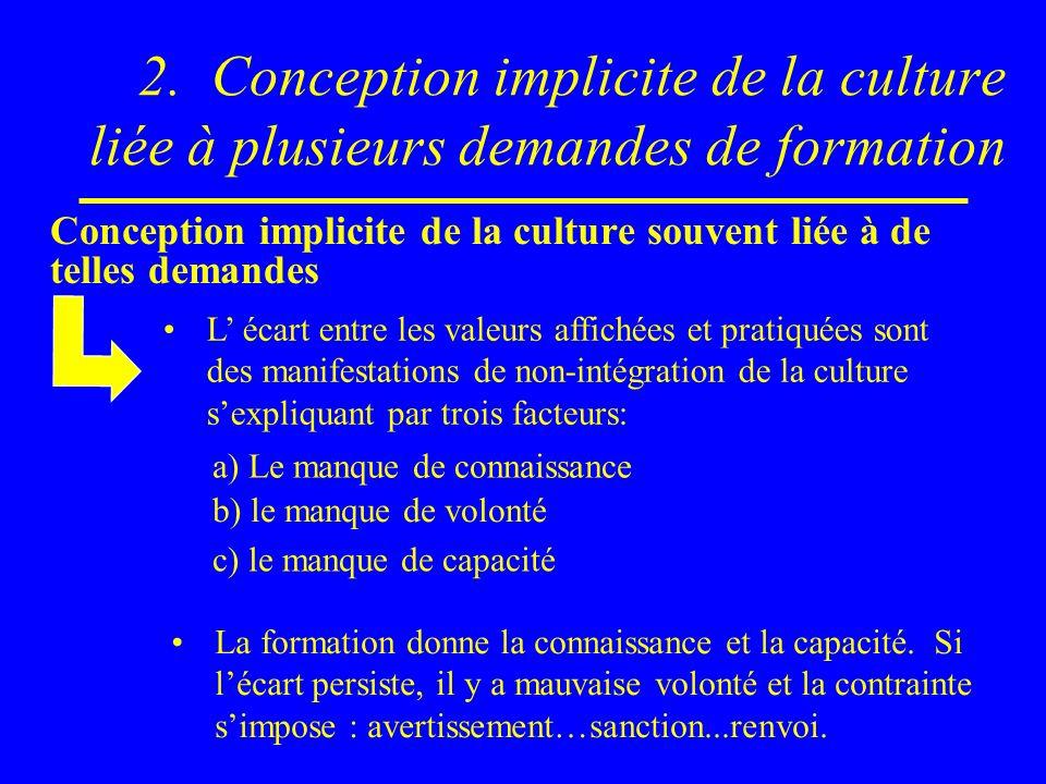 2. Conception implicite de la culture liée à plusieurs demandes de formation Conception implicite de la culture souvent liée à de telles demandes L éc