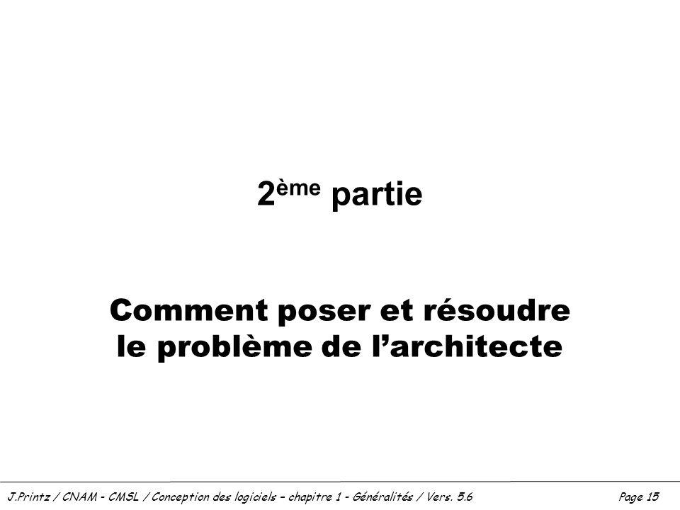 J.Printz / CNAM - CMSL / Conception des logiciels – chapitre 1 - Généralités / Vers. 5.6Page 15 2 ème partie Comment poser et résoudre le problème de