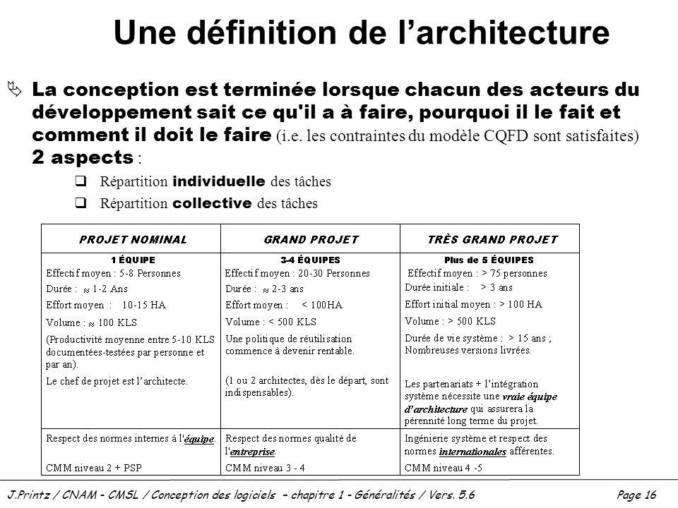 J.Printz / CNAM - CMSL / Conception des logiciels – chapitre 1 - Généralités / Vers. 5.6Page 16 Une définition de larchitecture La conception est term