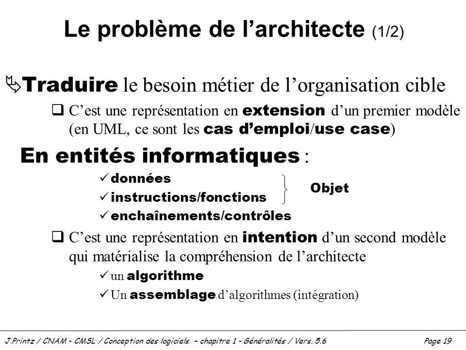 J.Printz / CNAM - CMSL / Conception des logiciels – chapitre 1 - Généralités / Vers. 5.6Page 19 Le problème de larchitecte (1/2) Traduire le besoin mé
