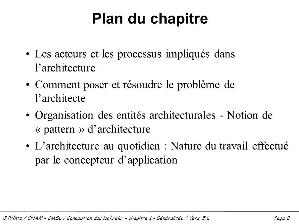 J.Printz / CNAM - CMSL / Conception des logiciels – chapitre 1 - Généralités / Vers. 5.6Page 2 Plan du chapitre Les acteurs et les processus impliqués
