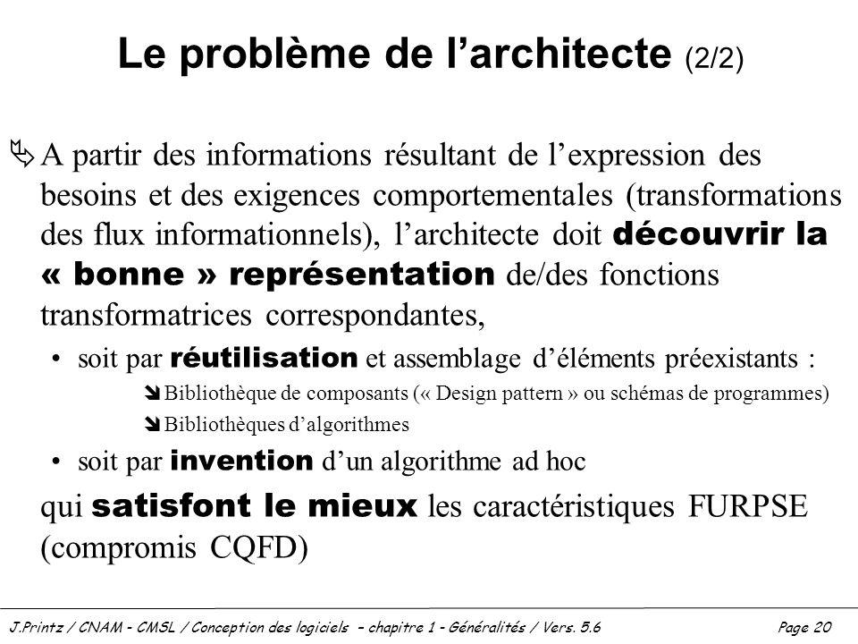 J.Printz / CNAM - CMSL / Conception des logiciels – chapitre 1 - Généralités / Vers. 5.6Page 20 Le problème de larchitecte (2/2) A partir des informat