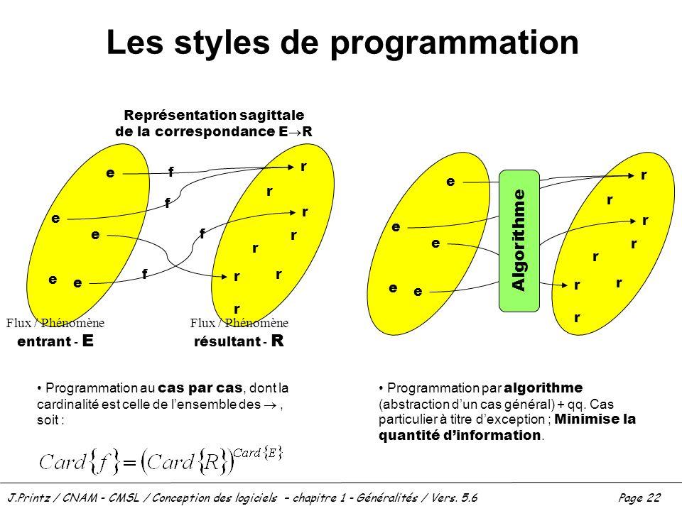 J.Printz / CNAM - CMSL / Conception des logiciels – chapitre 1 - Généralités / Vers. 5.6Page 22 Les styles de programmation Flux / Phénomène entrant -