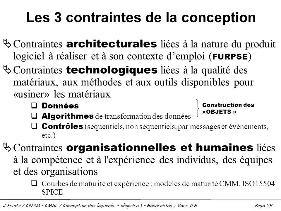J.Printz / CNAM - CMSL / Conception des logiciels – chapitre 1 - Généralités / Vers. 5.6Page 29 Les 3 contraintes de la conception Contraintes archite