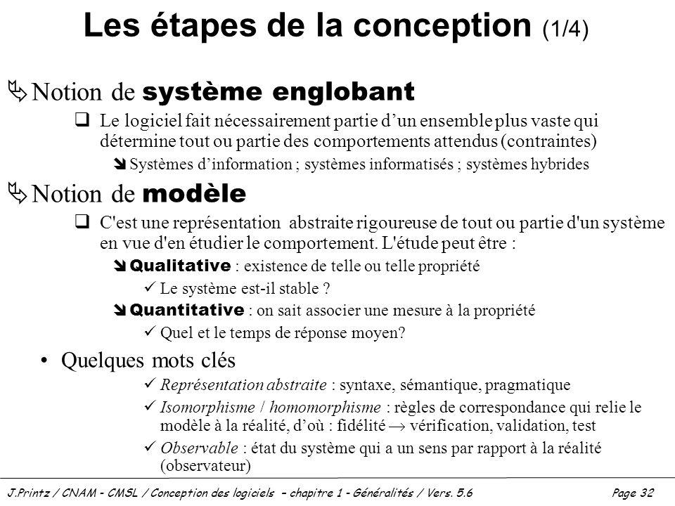J.Printz / CNAM - CMSL / Conception des logiciels – chapitre 1 - Généralités / Vers. 5.6Page 32 Les étapes de la conception (1/4) Notion de système en