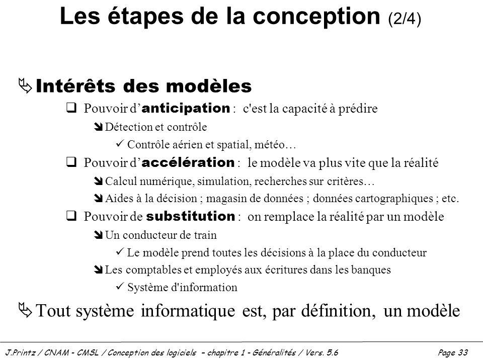 J.Printz / CNAM - CMSL / Conception des logiciels – chapitre 1 - Généralités / Vers. 5.6Page 33 Les étapes de la conception (2/4) Intérêts des modèles