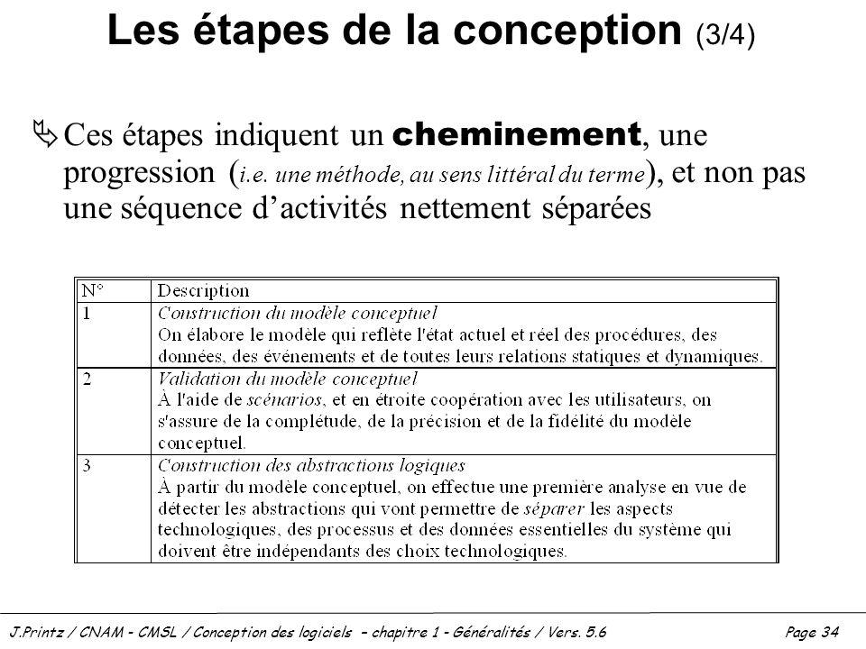 J.Printz / CNAM - CMSL / Conception des logiciels – chapitre 1 - Généralités / Vers. 5.6Page 34 Les étapes de la conception (3/4) Ces étapes indiquent