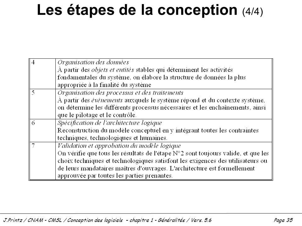 J.Printz / CNAM - CMSL / Conception des logiciels – chapitre 1 - Généralités / Vers. 5.6Page 35 Les étapes de la conception (4/4)
