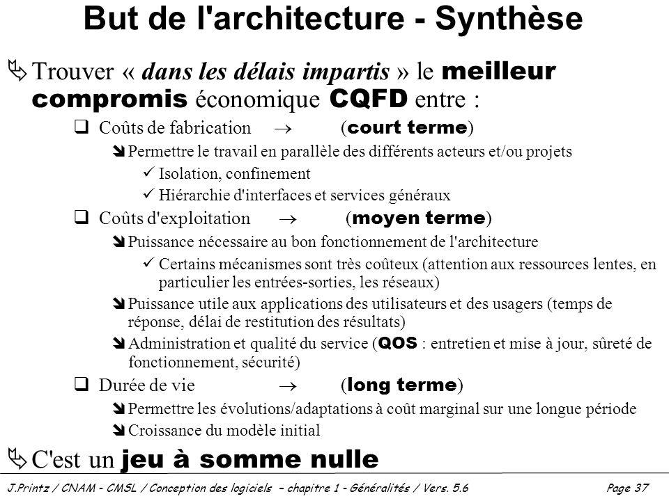 J.Printz / CNAM - CMSL / Conception des logiciels – chapitre 1 - Généralités / Vers. 5.6Page 37 But de l'architecture - Synthèse Trouver « dans les dé