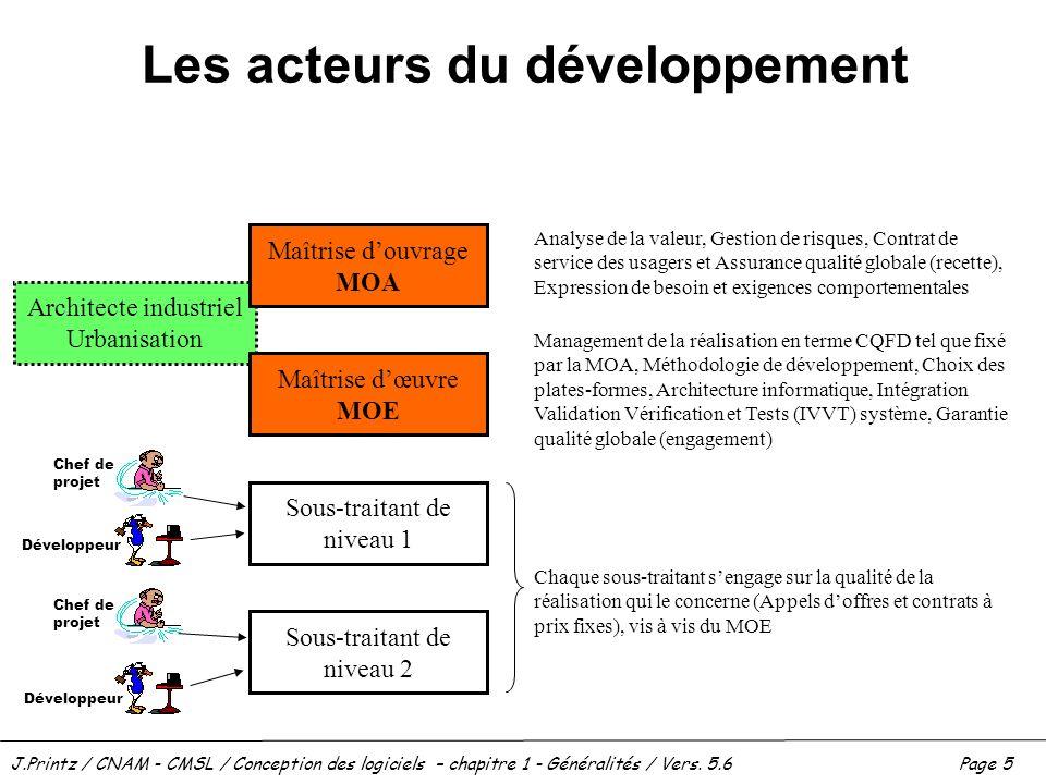J.Printz / CNAM - CMSL / Conception des logiciels – chapitre 1 - Généralités / Vers. 5.6Page 5 Architecte industriel Urbanisation Les acteurs du dével