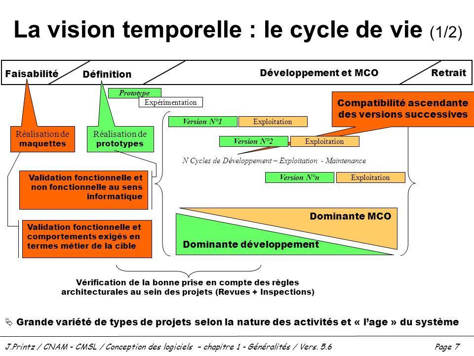 J.Printz / CNAM - CMSL / Conception des logiciels – chapitre 1 - Généralités / Vers. 5.6Page 7 Compatibilité ascendante des versions successives La vi